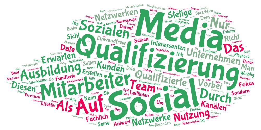 Wordcloud Qualifizierung